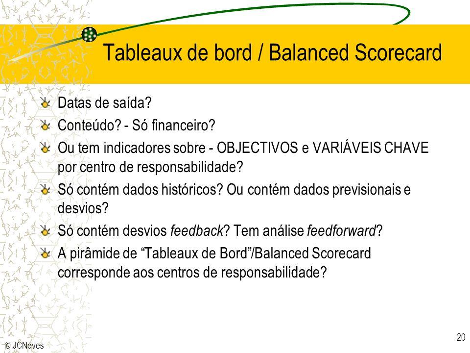 © JCNeves 20 Tableaux de bord / Balanced Scorecard Datas de saída? Conteúdo? - Só financeiro? Ou tem indicadores sobre - OBJECTIVOS e VARIÁVEIS CHAVE