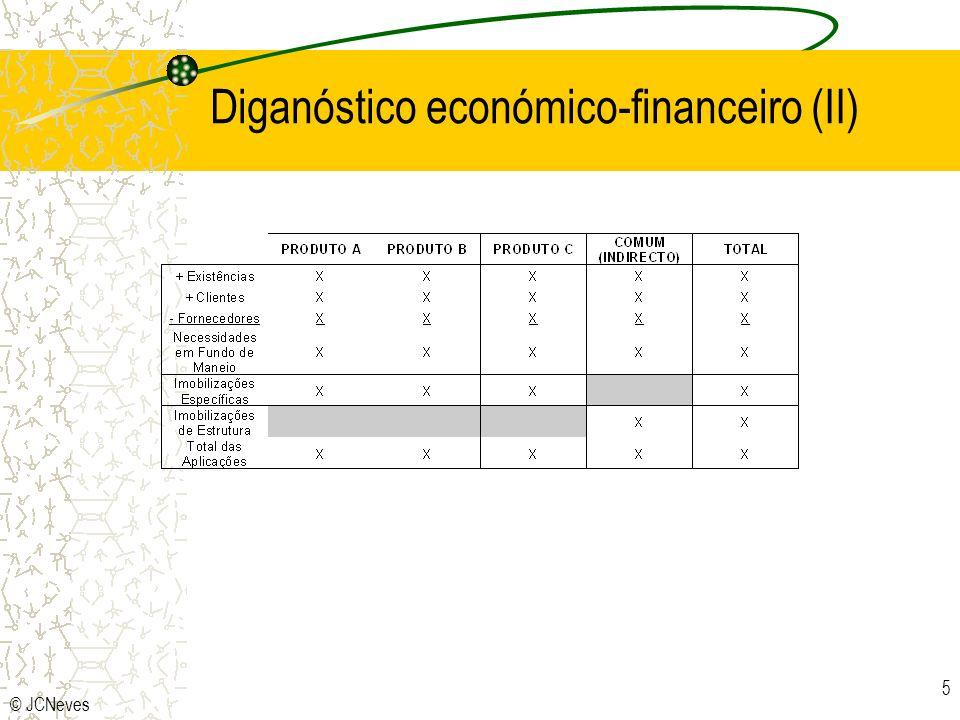 © JCNeves 5 Diganóstico económico-financeiro (II)