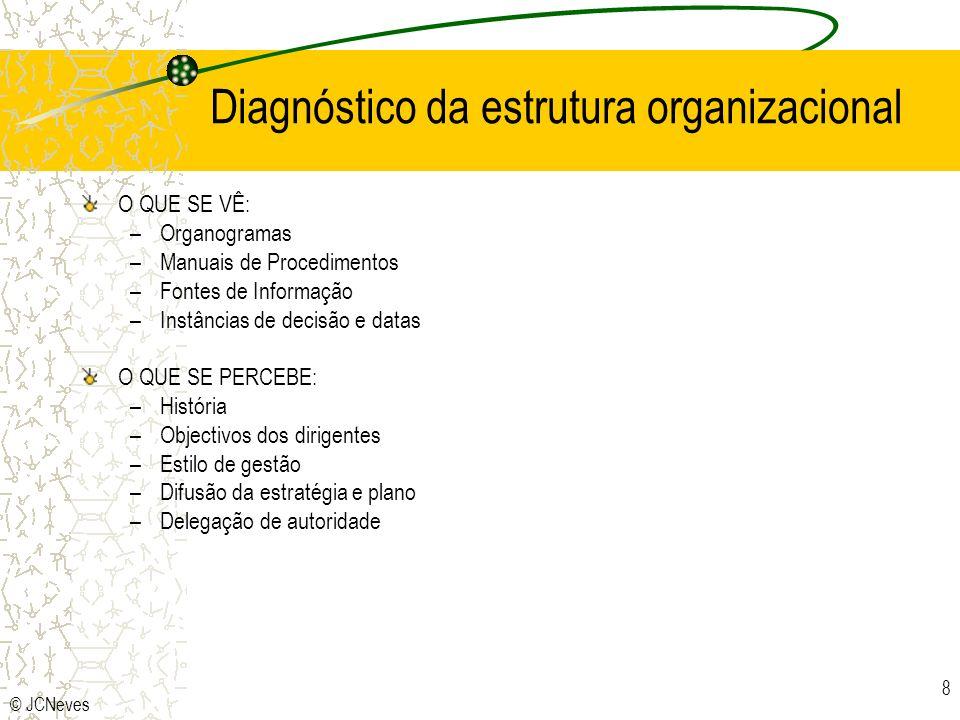 © JCNeves 8 Diagnóstico da estrutura organizacional O QUE SE VÊ: –Organogramas –Manuais de Procedimentos –Fontes de Informação –Instâncias de decisão