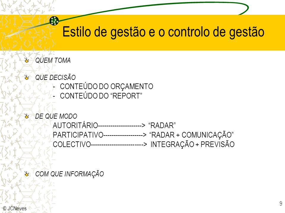 © JCNeves 9 Estilo de gestão e o controlo de gestão QUEM TOMA QUE DECISÃO -CONTEÚDO DO ORÇAMENTO -CONTEÚDO DO REPORT DE QUE MODO AUTORITÁRIO----------