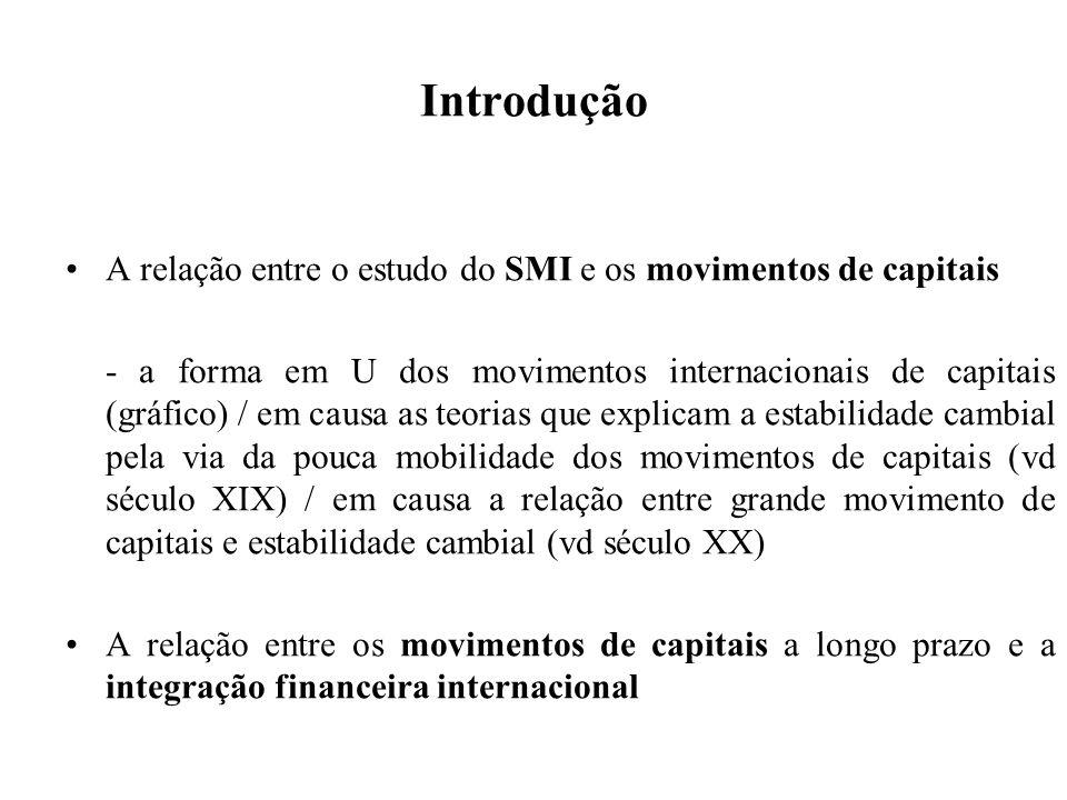 Introdução A relação entre o estudo do SMI e os movimentos de capitais - a forma em U dos movimentos internacionais de capitais (gráfico) / em causa a