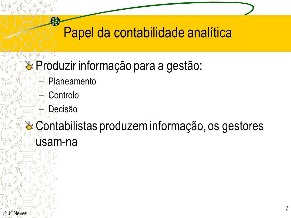 © JCNeves 2 Papel da contabilidade analítica Produzir informação para a gestão: –Planeamento –Controlo –Decisão Contabilistas produzem informação, os