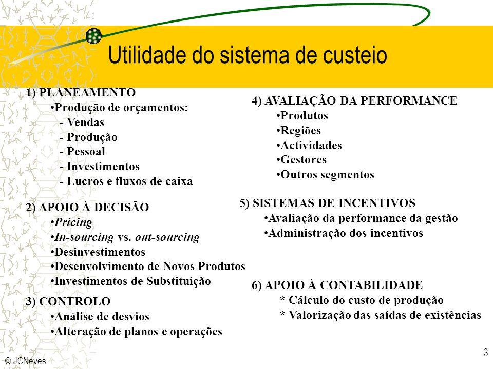 © JCNeves 3 Utilidade do sistema de custeio 2) APOIO À DECISÃO Pricing In-sourcing vs. out-sourcing Desinvestimentos Desenvolvimento de Novos Produtos