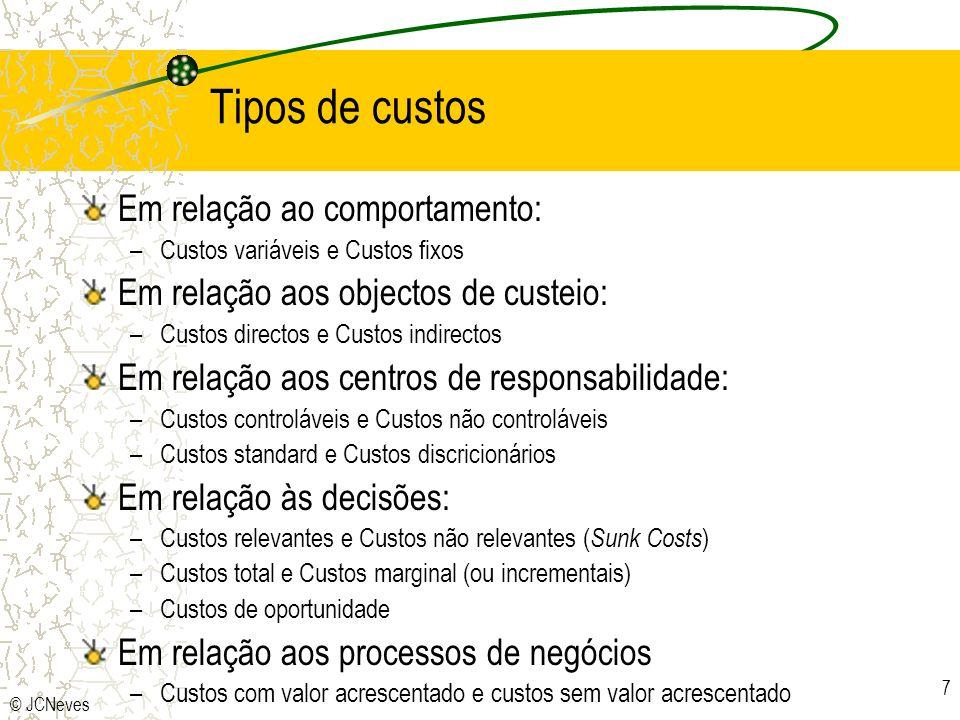 © JCNeves 7 Tipos de custos Em relação ao comportamento: –Custos variáveis e Custos fixos Em relação aos objectos de custeio: –Custos directos e Custo