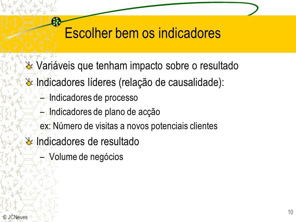 © JCNeves 10 Escolher bem os indicadores Variáveis que tenham impacto sobre o resultado Indicadores líderes (relação de causalidade): –Indicadores de