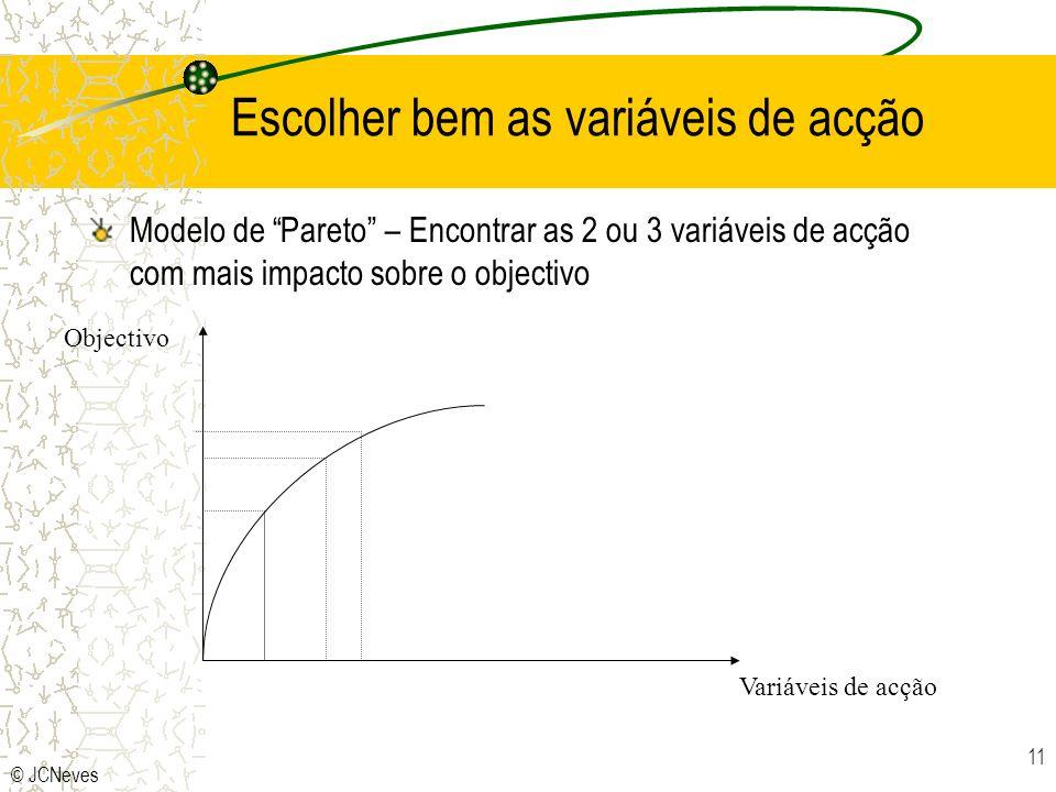 © JCNeves 11 Escolher bem as variáveis de acção Modelo de Pareto – Encontrar as 2 ou 3 variáveis de acção com mais impacto sobre o objectivo Variáveis