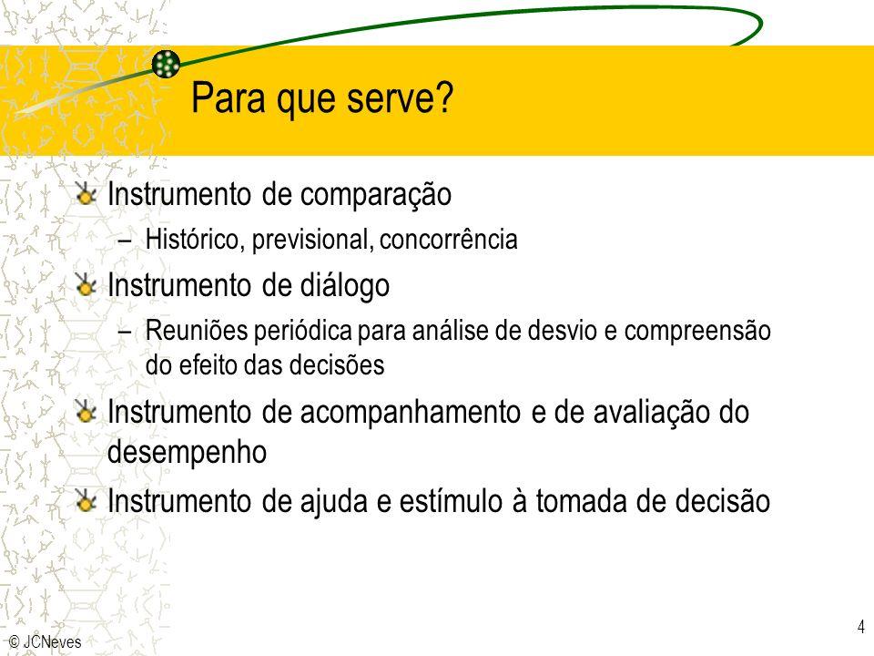 © JCNeves 4 Para que serve? Instrumento de comparação –Histórico, previsional, concorrência Instrumento de diálogo –Reuniões periódica para análise de