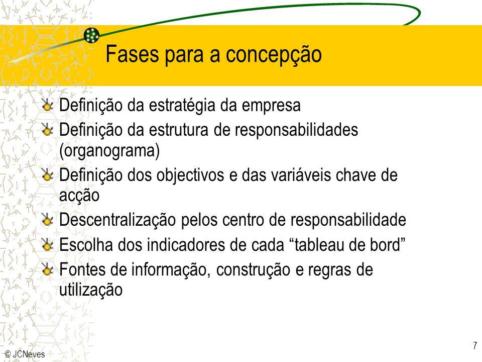 © JCNeves 7 Fases para a concepção Definição da estratégia da empresa Definição da estrutura de responsabilidades (organograma) Definição dos objectiv