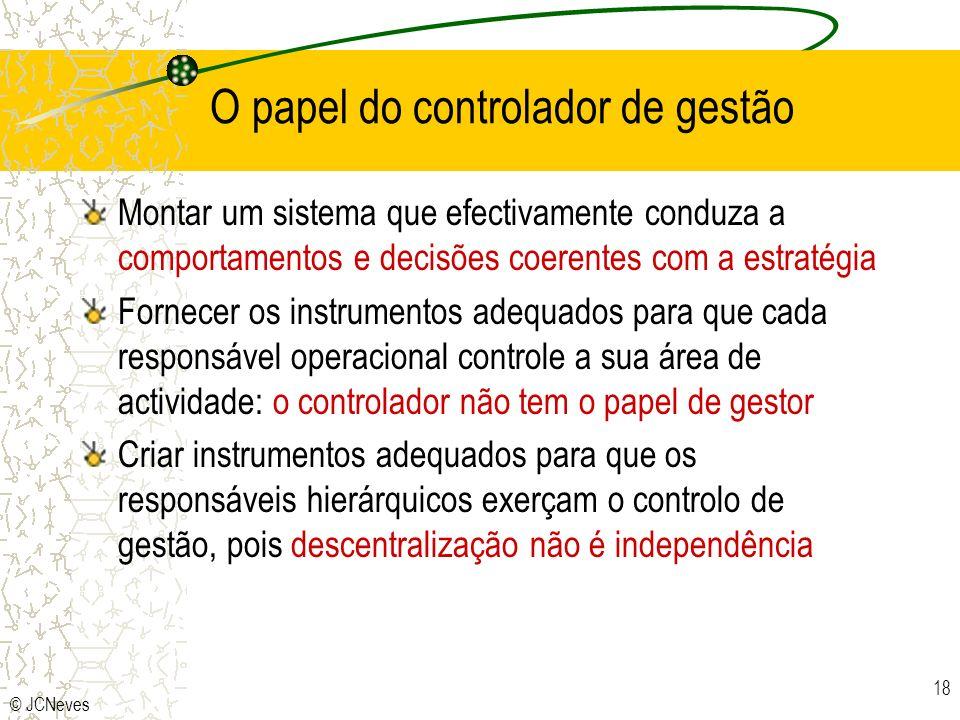 © JCNeves 18 O papel do controlador de gestão Montar um sistema que efectivamente conduza a comportamentos e decisões coerentes com a estratégia Forne