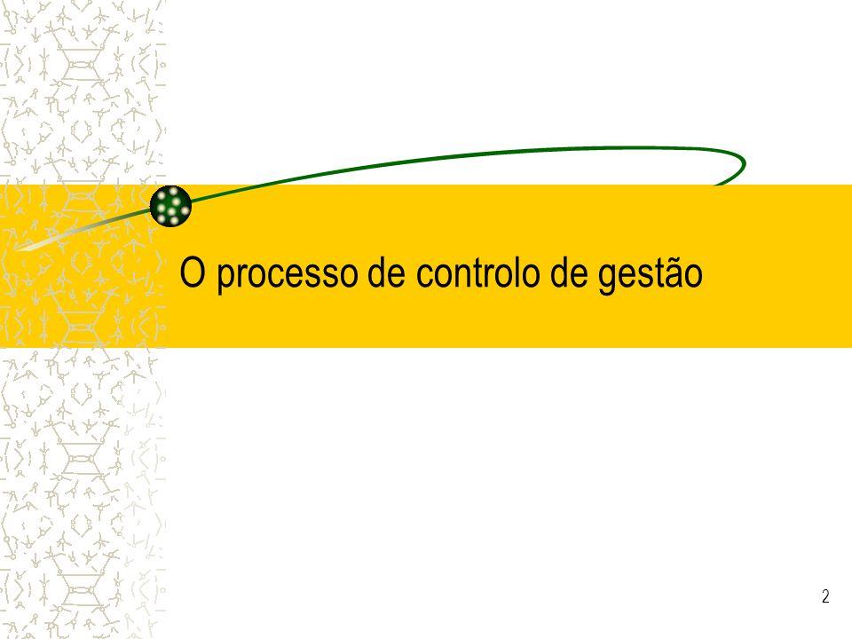 © JCNeves 13 Centros de Responsabilidade Critérios de Avaliação do Desempenho Preços de Transferência Interna Instrumentos de orientação