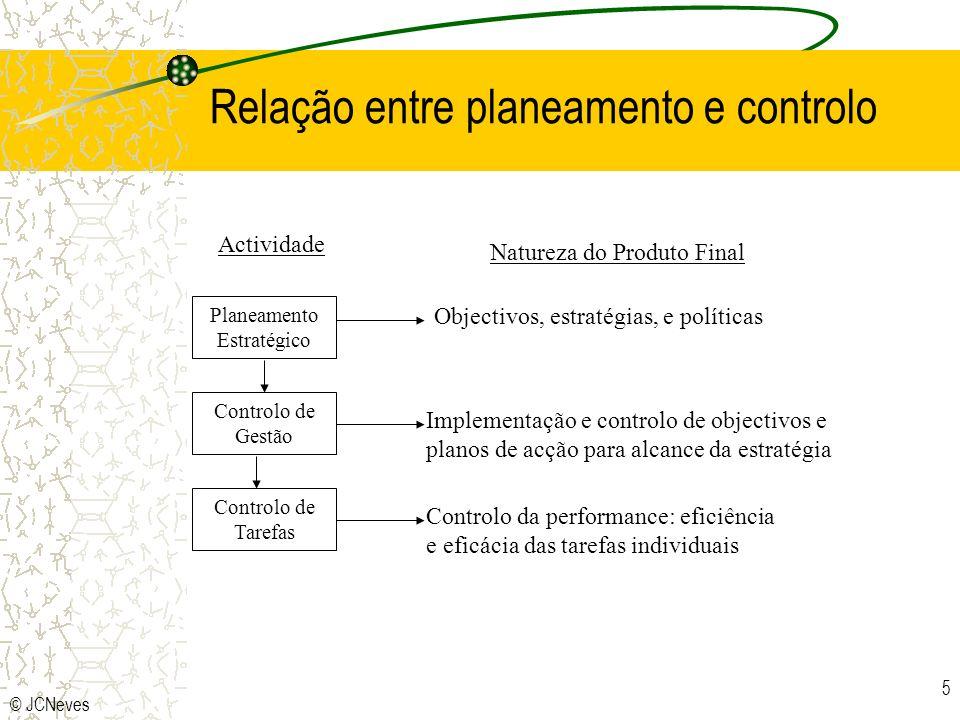 © JCNeves 5 Actividade Natureza do Produto Final Planeamento Estratégico Controlo de Gestão Controlo de Tarefas Objectivos, estratégias, e políticas I