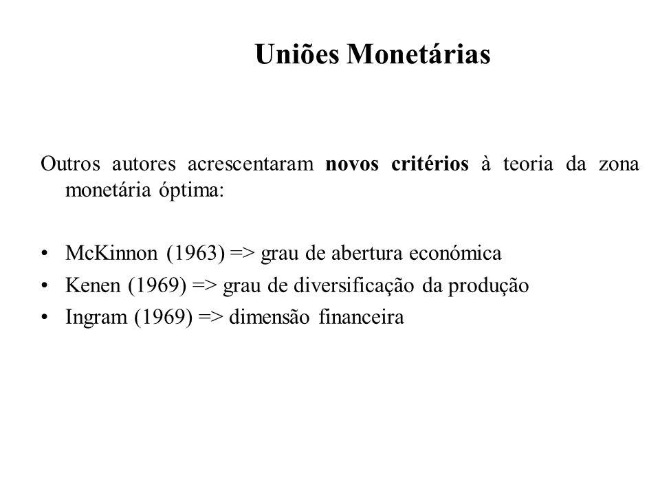 Uniões Monetárias Outros autores acrescentaram novos critérios à teoria da zona monetária óptima: McKinnon (1963) => grau de abertura económica Kenen (1969) => grau de diversificação da produção Ingram (1969) => dimensão financeira