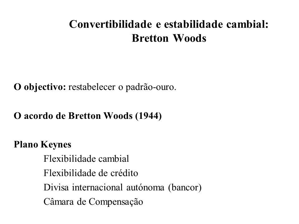 Convertibilidade e estabilidade cambial: Bretton Woods Plano White Estabilidade Cambial Desvalorização em caso de desequilíbrio fundamental da BP Reequilíbrio com disciplinas restritivas = versões finais dos planos publicadas em 1943, constituíram a base da Declaração Conjunta de britânicos e norte-americanos e dos Estatutos do FMI =