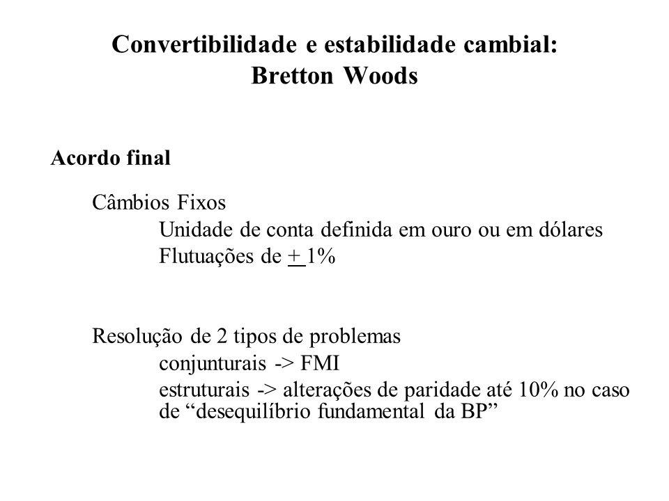 Convertibilidade e estabilidade cambial: Bretton Woods Fundo Monetário Internacional Quotas: 1/4 em ouro, 3/4 em moeda nacional Saques: 1/4 sem restrições tranches de crédito seguintes com restrições Papel assumido pelo Dólar A capacidade de oferta de bens da economia americana Declaração americana de garantir a convertibilidade