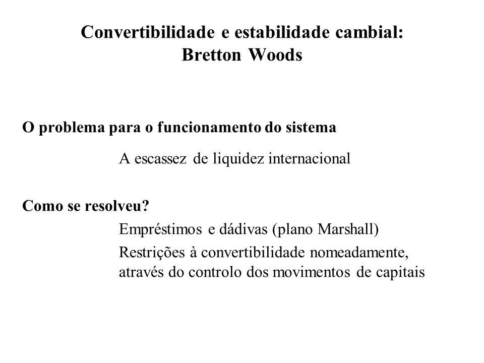 Convertibilidade e estabilidade cambial: Bretton Woods O problema da credibilidade do sistema Início da década de 1960 Responsabilidades monetárias externas dos EUA excederam as reservas de ouro americanas Esforços de cooperação -> A Pool do Ouro (1961-1968) Os Direitos Especiais de Saque (DES) (1969)