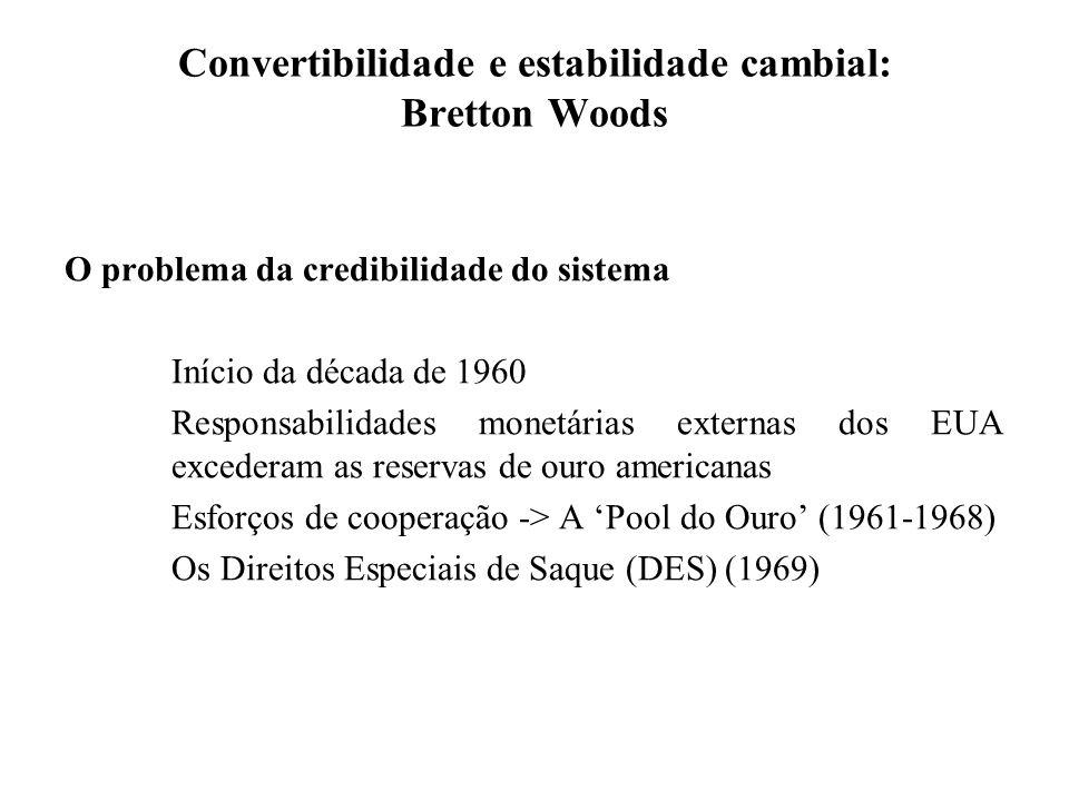 Convertibilidade e estabilidade cambial: Bretton Woods O fim do sistema monetário acordado em Bretton Woods A desconfiança em relação ao $ Accionamento da cláusula da convertibilidade do dólar em ouro por parte de um conjunto de países Declaração de inconvertibilidade + sobretaxa de 10% à importação de mercadorias (1971) Acordo Smithsoniano = > reajustamento das paridades (até 1973)
