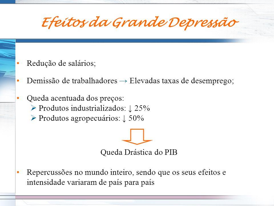 Redução de salários; Demissão de trabalhadores Elevadas taxas de desemprego; Queda acentuada dos preços: Produtos industrializados: 25% Produtos agrop