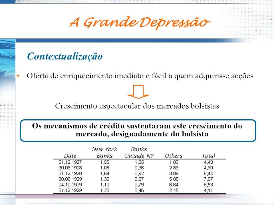 Contextualização Oferta de enriquecimento imediato e fácil a quem adquirisse acções Crescimento espectacular dos mercados bolsistas Os mecanismos de c