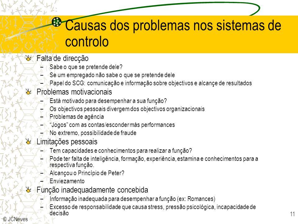 © JCNeves 11 Causas dos problemas nos sistemas de controlo Falta de direcção –Sabe o que se pretende dele? –Se um empregado não sabe o que se pretende