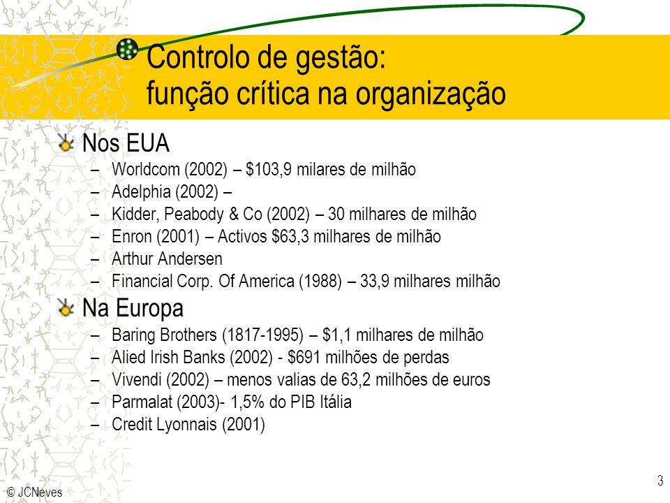 © JCNeves 3 Controlo de gestão: função crítica na organização Nos EUA –Worldcom (2002) – $103,9 milares de milhão –Adelphia (2002) – –Kidder, Peabody