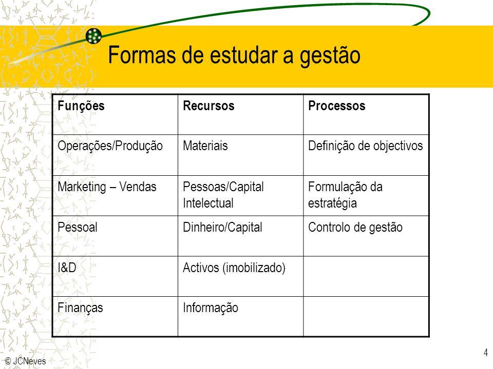 © JCNeves 4 Formas de estudar a gestão FunçõesRecursosProcessos Operações/ProduçãoMateriaisDefinição de objectivos Marketing – VendasPessoas/Capital I