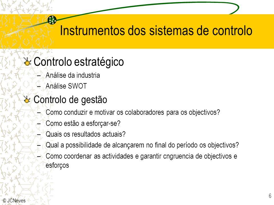 © JCNeves 6 Instrumentos dos sistemas de controlo Controlo estratégico –Análise da industria –Análise SWOT Controlo de gestão –Como conduzir e motivar