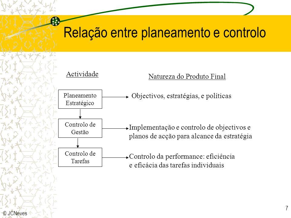 © JCNeves 7 Actividade Natureza do Produto Final Planeamento Estratégico Controlo de Gestão Controlo de Tarefas Objectivos, estratégias, e políticas I