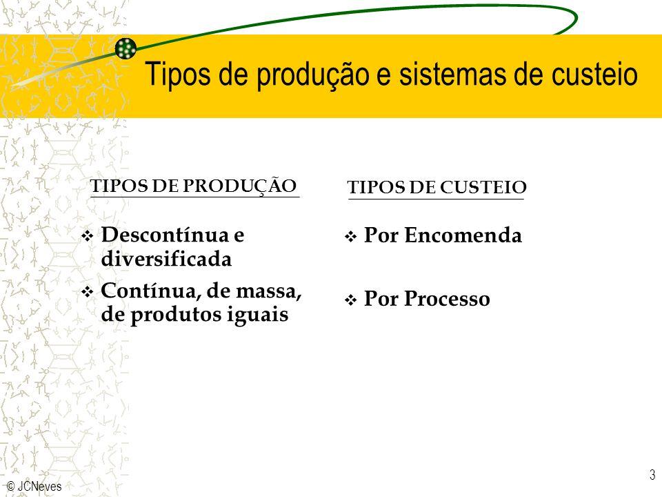 © JCNeves 3 v Descontínua e diversificada v Contínua, de massa, de produtos iguais v Por Encomenda v Por Processo TIPOS DE PRODUÇÃO TIPOS DE CUSTEIO Tipos de produção e sistemas de custeio