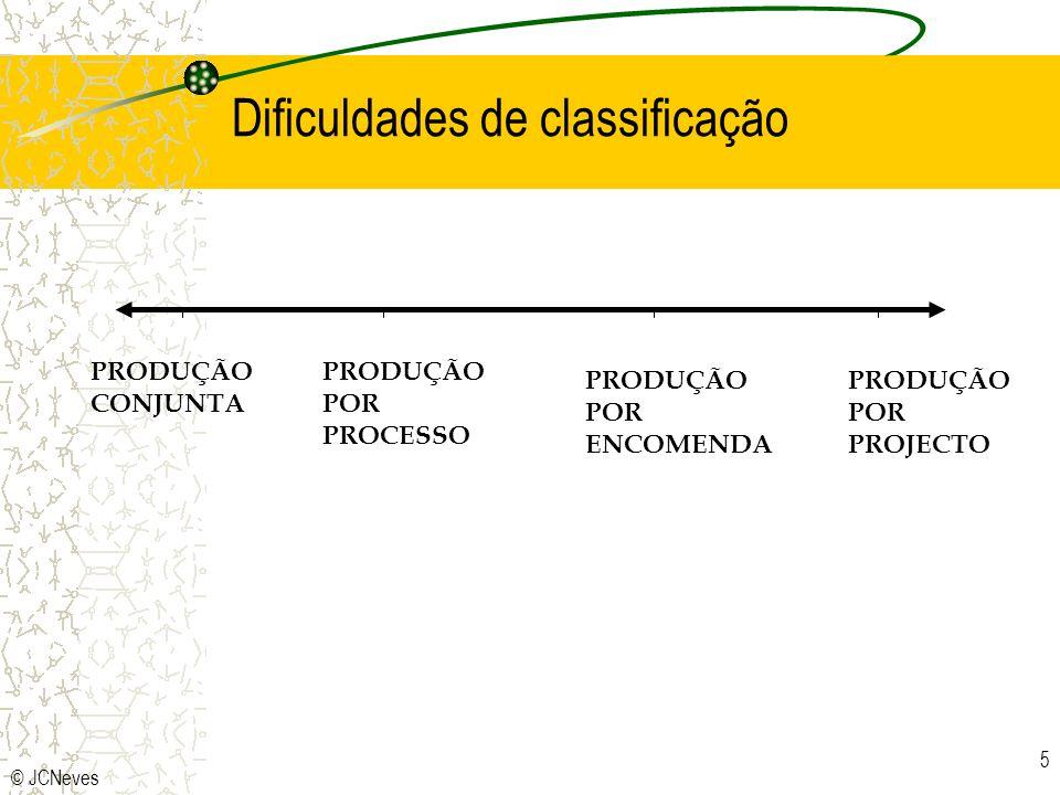 © JCNeves 5 Dificuldades de classificação PRODUÇÃO POR PROJECTO PRODUÇÃO CONJUNTA PRODUÇÃO POR ENCOMENDA PRODUÇÃO POR PROCESSO