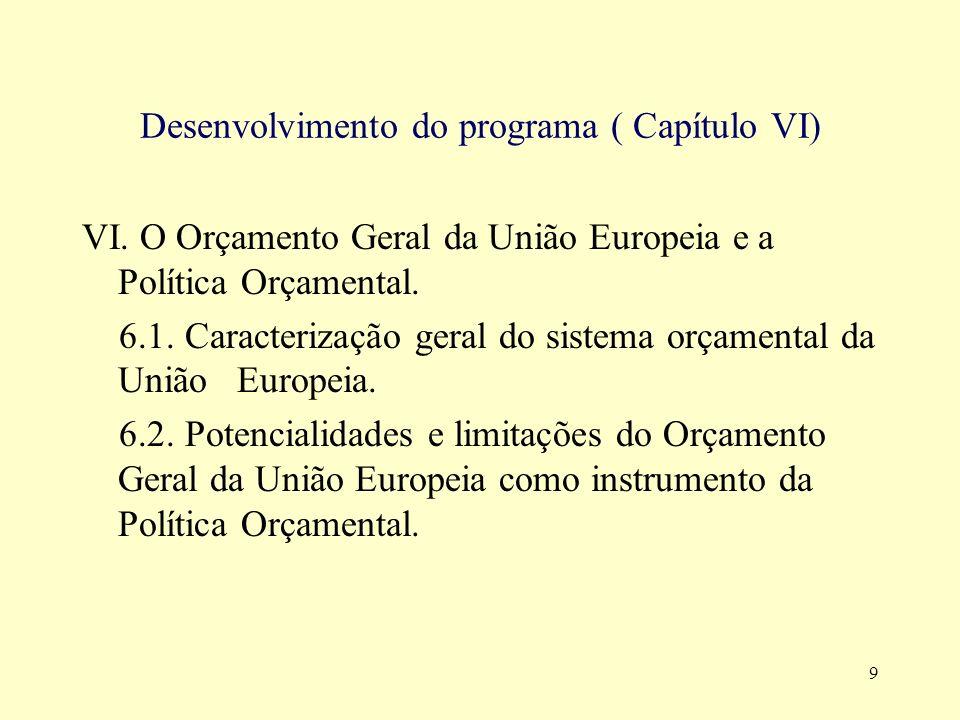 10 Noções fundamentais Intervenção económica Federalismo financeiro Política económica Política orçamental e fiscal União europeia União económica e união monetária