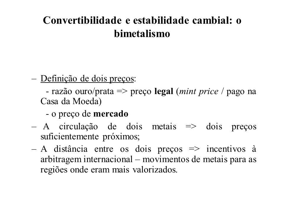 Convertibilidade e estabilidade cambial: o bimetalismo Exemplo (rácio ouro-prata) Situação 1: p mercado ouro > p mercado prata => circulação de prata e entesouramento de ouro (a nível interno); importação de prata e exportação de ouro (a nível internacional).