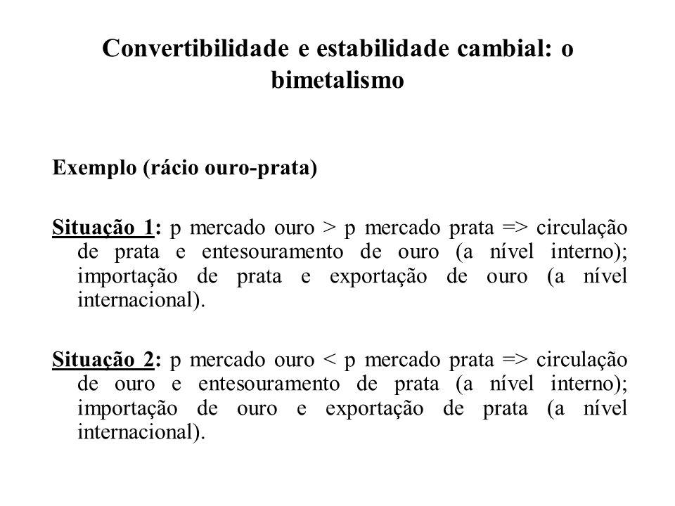 Convertibilidade e estabilidade cambial: o bimetalismo Exemplo (rácio ouro-prata) Situação 1: p mercado ouro > p mercado prata => circulação de prata