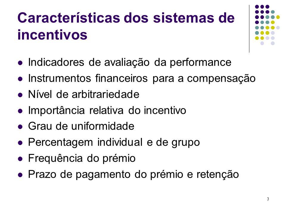 3 Características dos sistemas de incentivos Indicadores de avaliação da performance Instrumentos financeiros para a compensação Nível de arbitrarieda