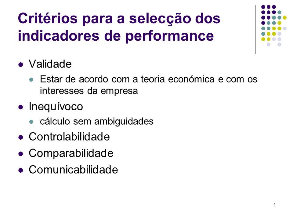 4 Critérios para a selecção dos indicadores de performance Validade Estar de acordo com a teoria económica e com os interesses da empresa Inequívoco c