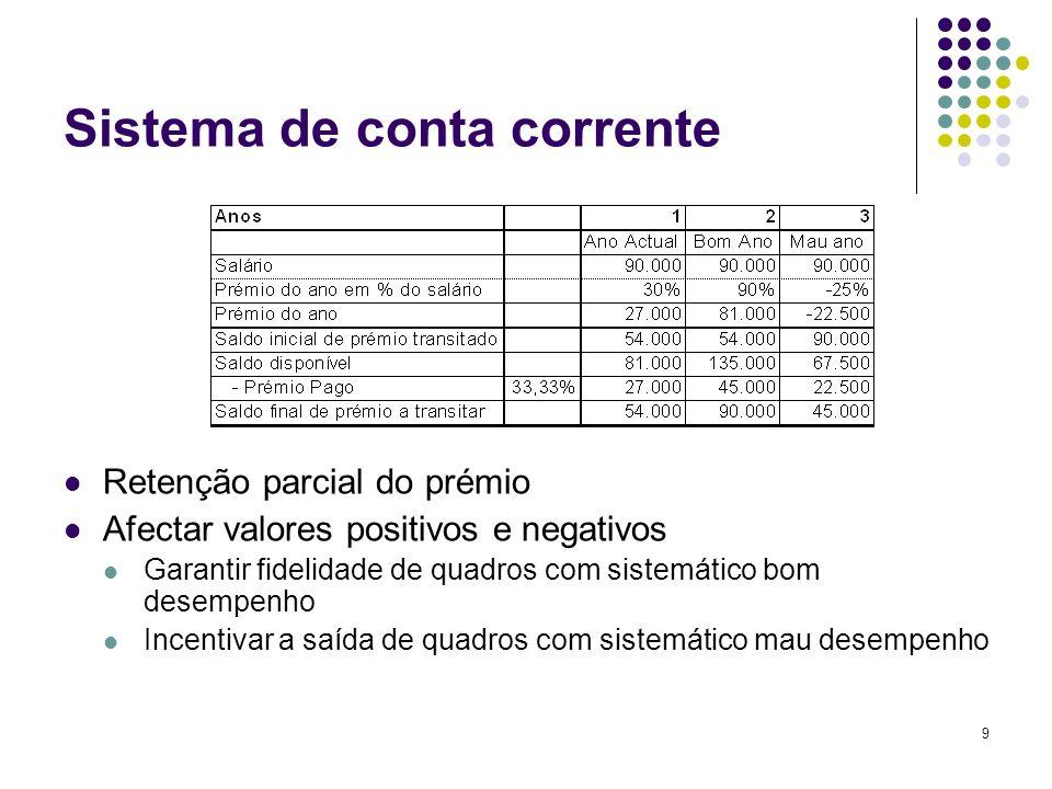 9 Sistema de conta corrente Retenção parcial do prémio Afectar valores positivos e negativos Garantir fidelidade de quadros com sistemático bom desemp