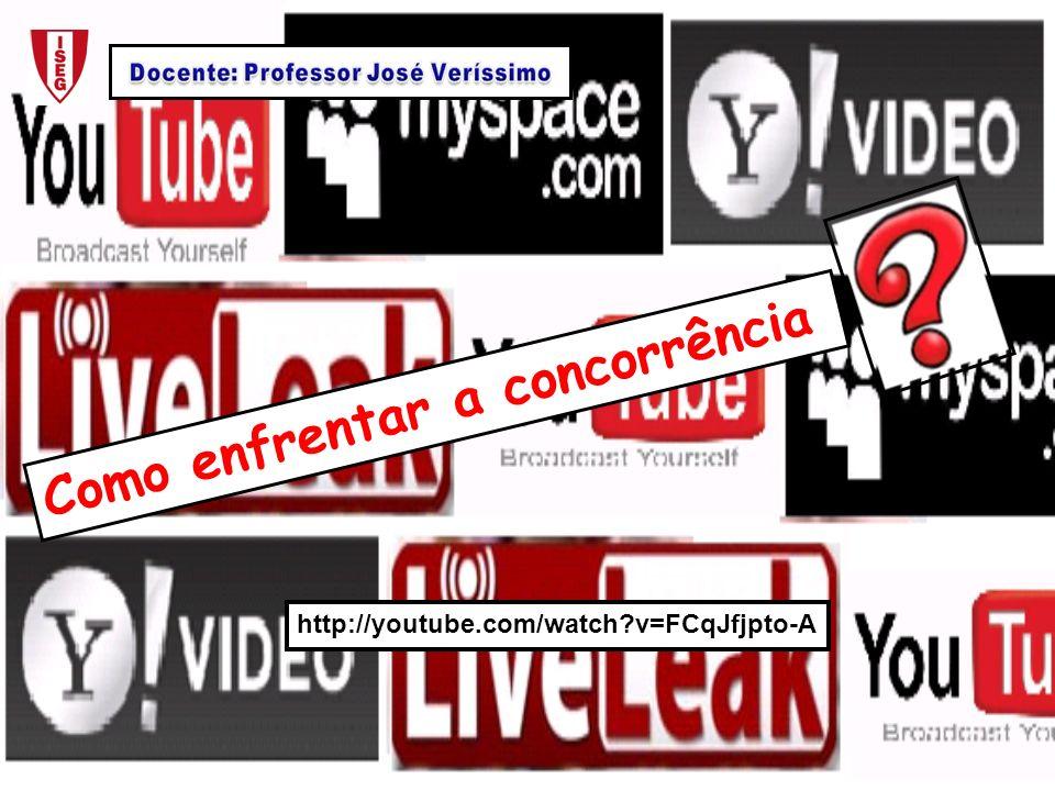Sector da Partilha de vídeos on-line Conjunto de sites na Internet que permite que seus usuários carreguem, assistam e compartilhem vídeos em formato digital.