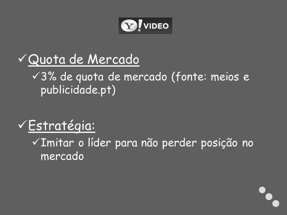 Quota de Mercado 3% de quota de mercado (fonte: meios e publicidade.pt) Estratégia: Imitar o líder para não perder posição no mercado