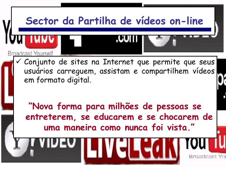 Yahoo.Vídeo é um serviço da Yahoo.
