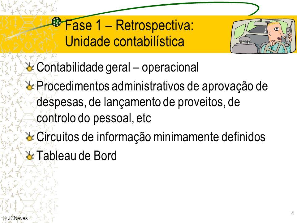 © JCNeves 5 Fase 2 - Retrospectiva: Contabilidade de base múltipla Contabilidade analítica: –Centros de custos –Vendas por tipo de produto –Critérios de afectação dos custos aos produtos –Resultados por tipo de produtos Centros de responsabilidade Tableaux de Bord