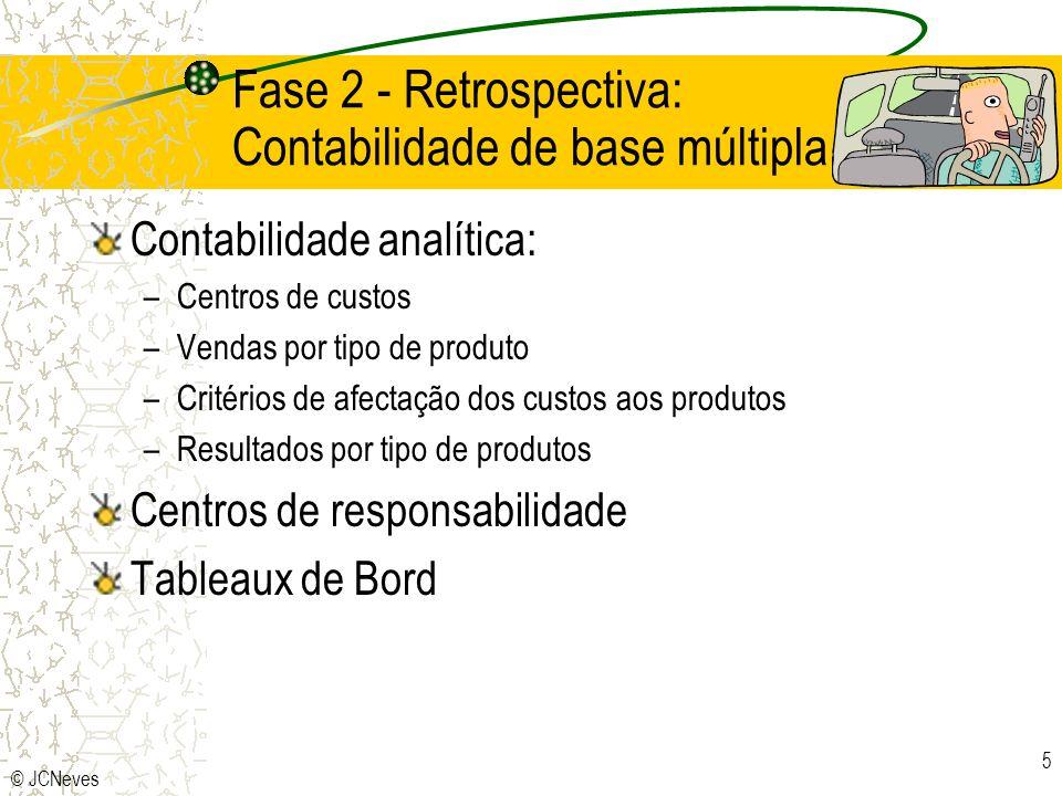 © JCNeves 5 Fase 2 - Retrospectiva: Contabilidade de base múltipla Contabilidade analítica: –Centros de custos –Vendas por tipo de produto –Critérios