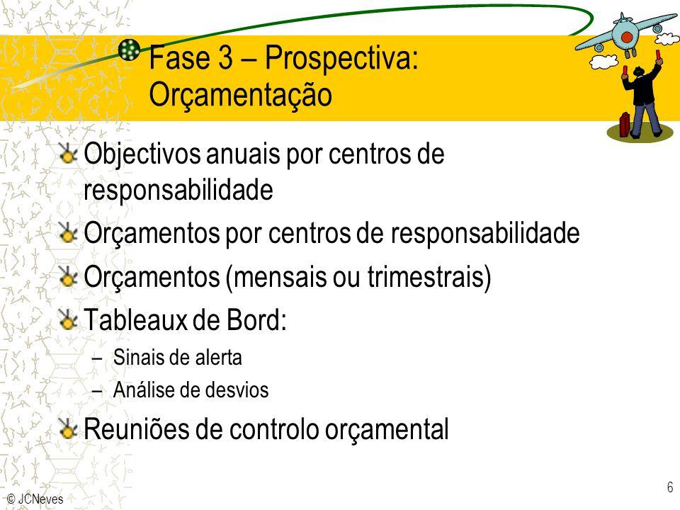 © JCNeves 6 Fase 3 – Prospectiva: Orçamentação Objectivos anuais por centros de responsabilidade Orçamentos por centros de responsabilidade Orçamentos