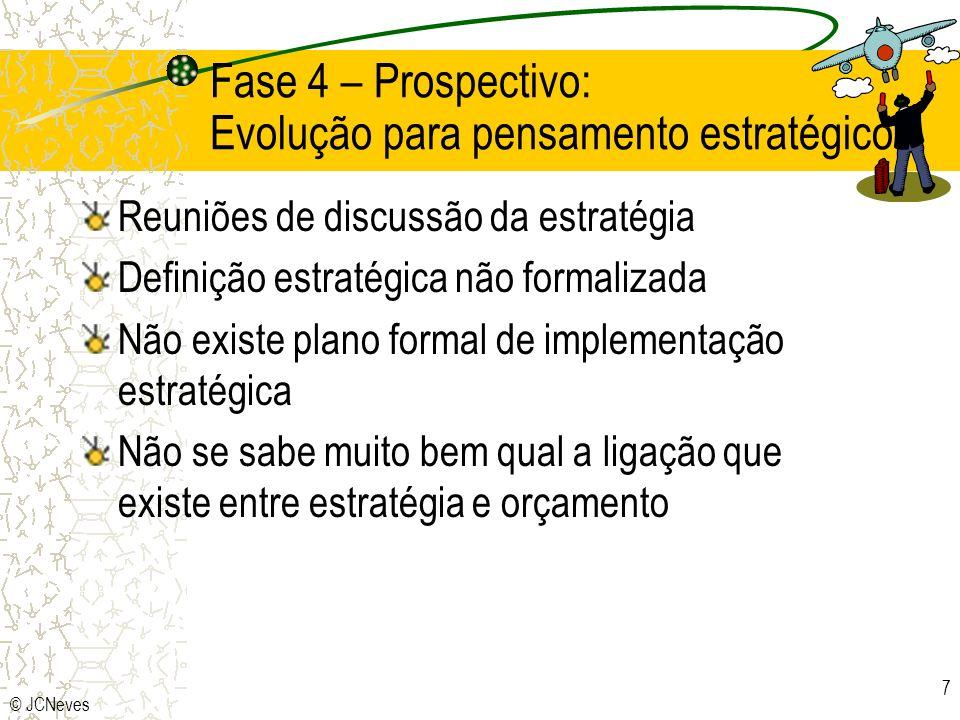 © JCNeves 7 Fase 4 – Prospectivo: Evolução para pensamento estratégico Reuniões de discussão da estratégia Definição estratégica não formalizada Não e