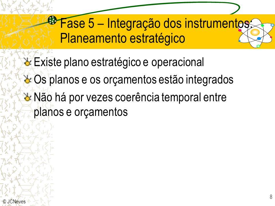 © JCNeves 8 Fase 5 – Integração dos instrumentos: Planeamento estratégico Existe plano estratégico e operacional Os planos e os orçamentos estão integ