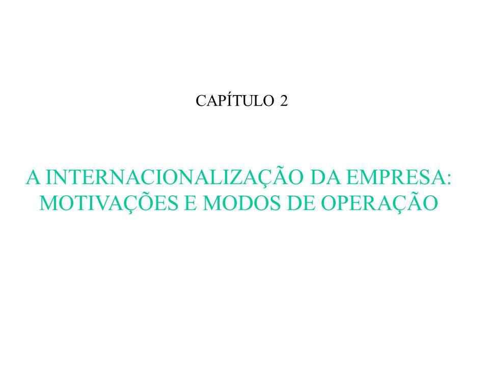 CAPÍTULO 2.1. INTRODUÇÃO. CORRENTES TEÓRICAS