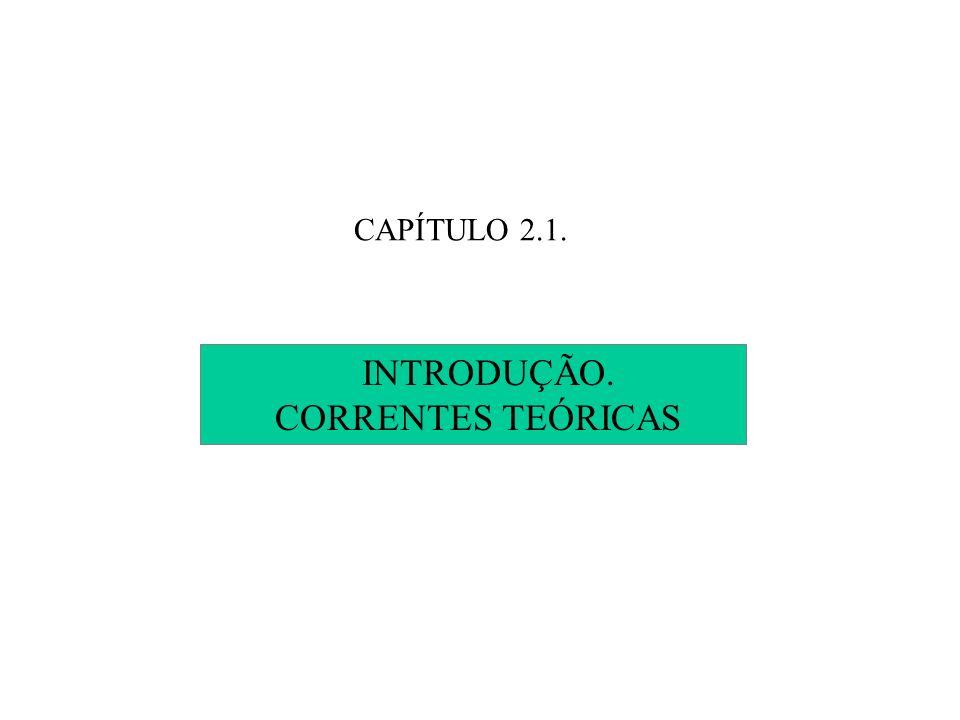 CAPÍTULO 2.2 INTERNACIONALIZAÇÃO: PRINCIPAIS MOTIVAÇÕES