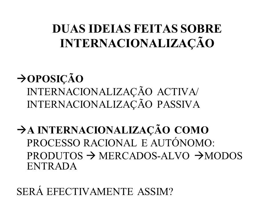 RELAÇÕES INWARD-OUTWARD * NASCER INTERNACIONAL: AS SEMENTES DE UMA LÓGICA DE INTERNACIONALIZAÇÃO * JOINT-VENTURES: INSTRUMENTOS DE APRENDIZAGEM SOBRE SISTEMAS DE GESTÃO INTERNACIONAL * REDES DE RELAÇÕES: DO ÂMBITO DOMÉSTICO AO INTERNACIONAL