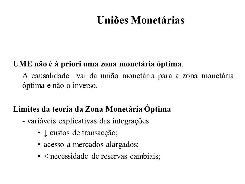 Uniões Monetárias UME não é à priori uma zona monetária óptima. A causalidade vai da união monetária para a zona monetária óptima e não o inverso. Lim