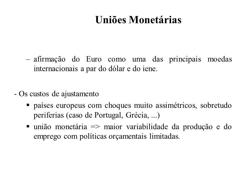 Uniões Monetárias –afirmação do Euro como uma das principais moedas internacionais a par do dólar e do iene. - Os custos de ajustamento países europeu
