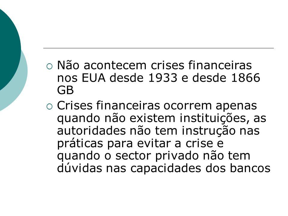 Não acontecem crises financeiras nos EUA desde 1933 e desde 1866 GB Crises financeiras ocorrem apenas quando não existem instituições, as autoridades