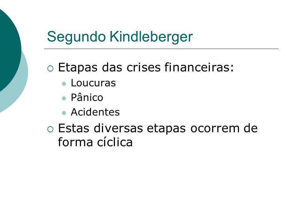 Segundo Kindleberger Etapas das crises financeiras: Loucuras Pânico Acidentes Estas diversas etapas ocorrem de forma cíclica